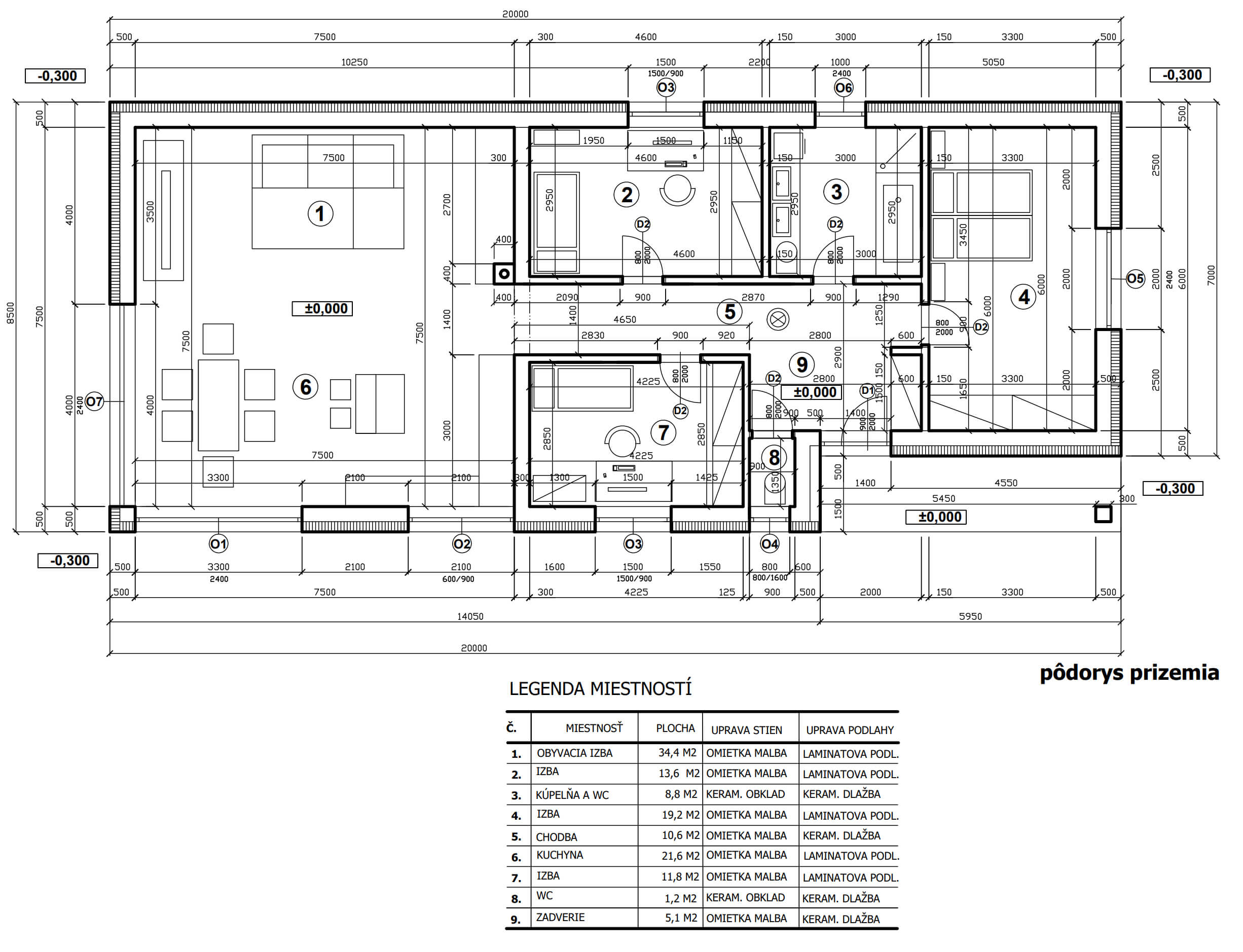 Predané: Predaj nizkoenergetický 4 izbový RD, Bungalov, v Ivanke pri Dunaji časť Farná, úžitková 121m2, pozemok 1038m2-17